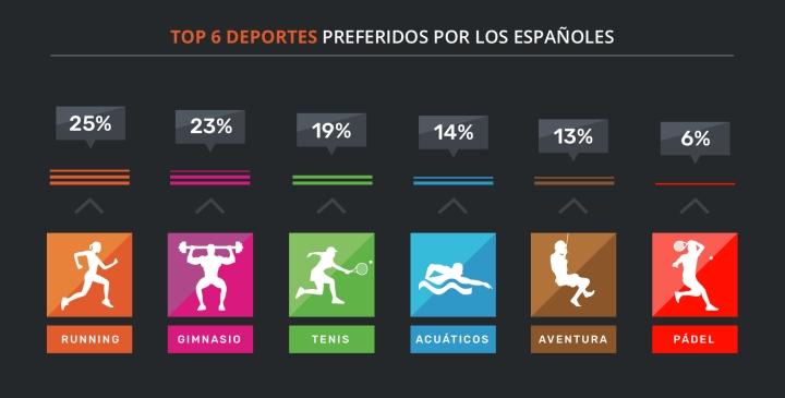 top-6-deportes